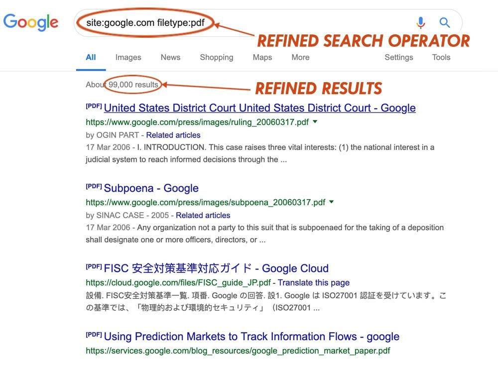 Refined Search Operator