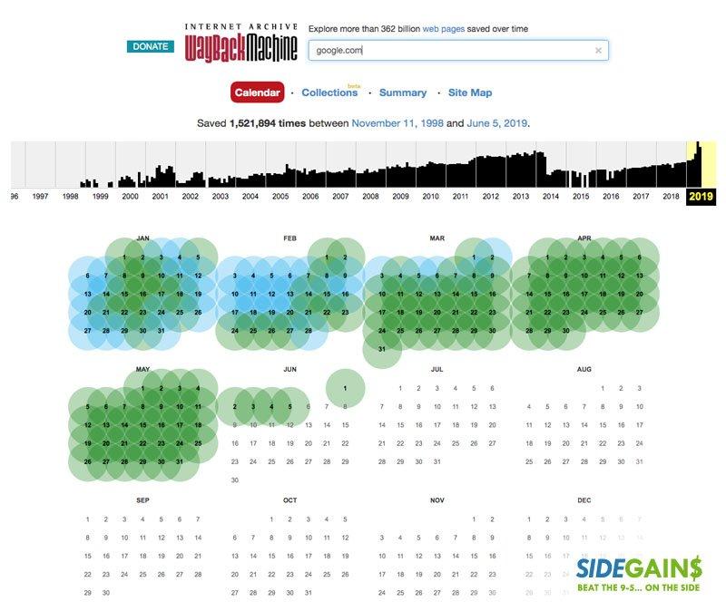 Archive.org Calendar