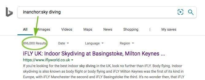 Bing inanchor: Operator
