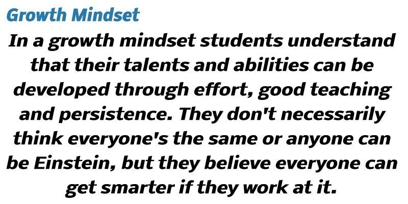 Growth Mindset Definition