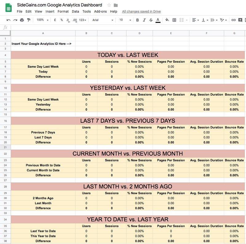 SideGains Analytics Dashboard