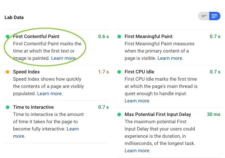 Google PageSpeed Insights FCP