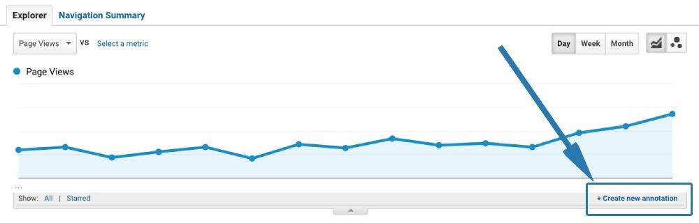 Add google Analytics Annotations
