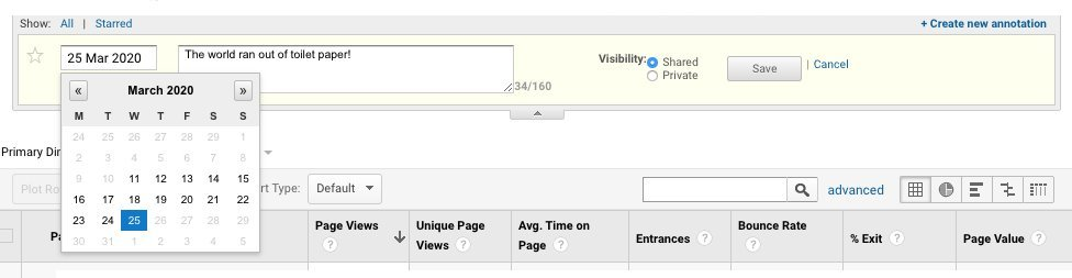 Example of a Google Analytics Note